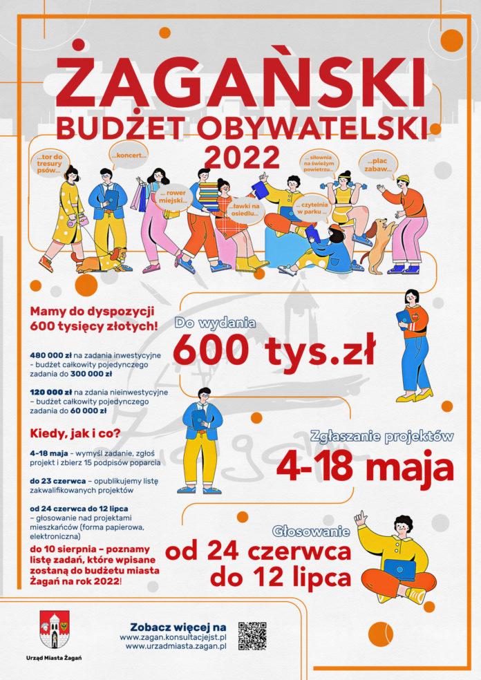 Budzet Obywatelski 2022