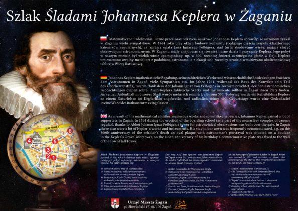 Tablica Keplera przy konwikcie
