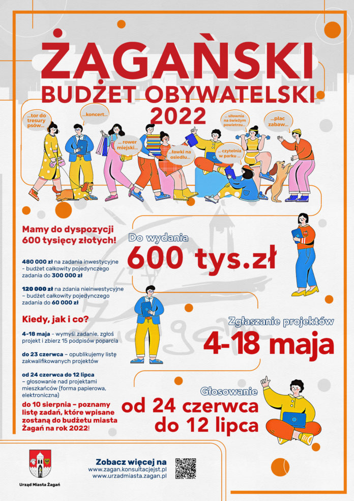 Żagański Budżet Obywatelski 2022
